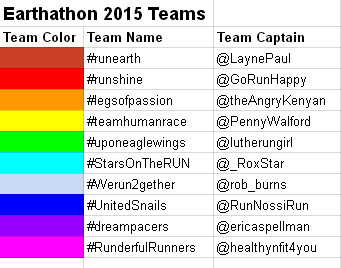 earthathon2015teams-toshare