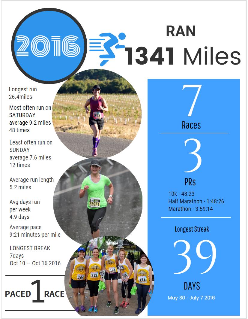 2016_running_infographic